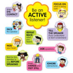 "Active Listening Bulletin Board Set <span class=""author"" >Scholastic</span>"